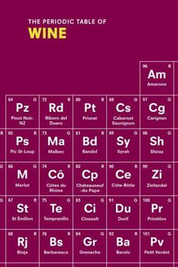 The Periodic Table of Wine
