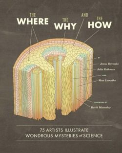 The Where, the Why, and the How. 75 Artists Illustrate Wondrous Mysteries of Science