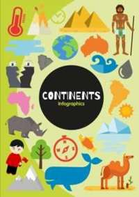 Infographics: Continents