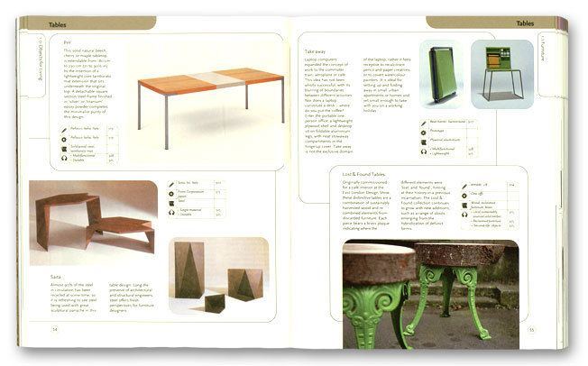 Eco design handbook complete sourcebook for home and for Office design handbook