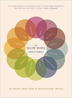 The Recipe Wheel
